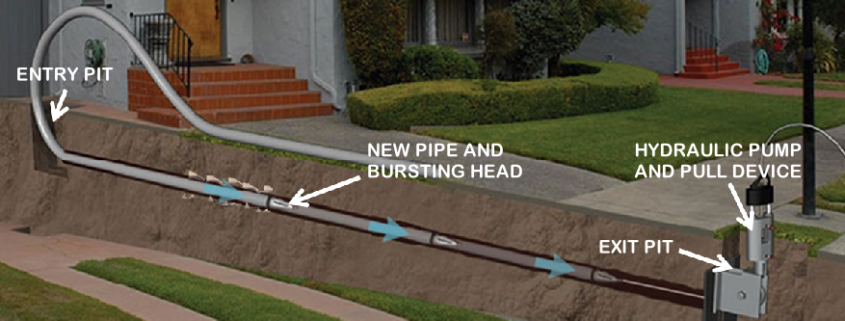 In our last blog, we discussed the benefits of trenchless sewer lining - today we want to cover the benefits of a similar tool, the trenchless waterline!