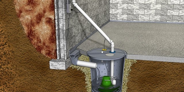 There are a number of benefits of sump pumps, like providing your home with extra protection during these stormy Pittsburgh days!